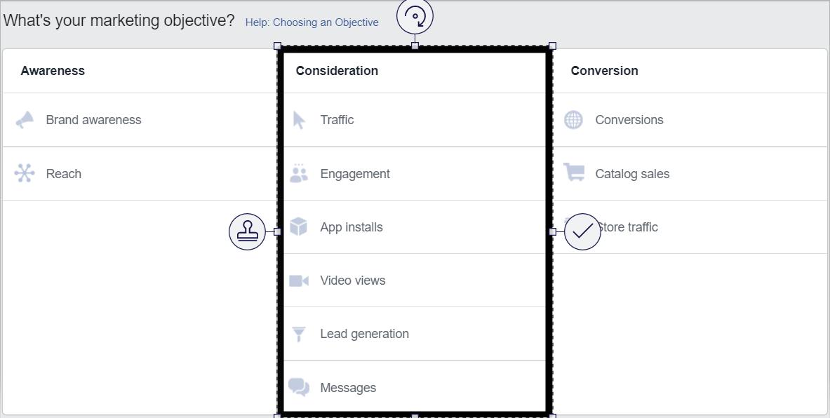 Comment faire de la publicité sur Facebook? La considération
